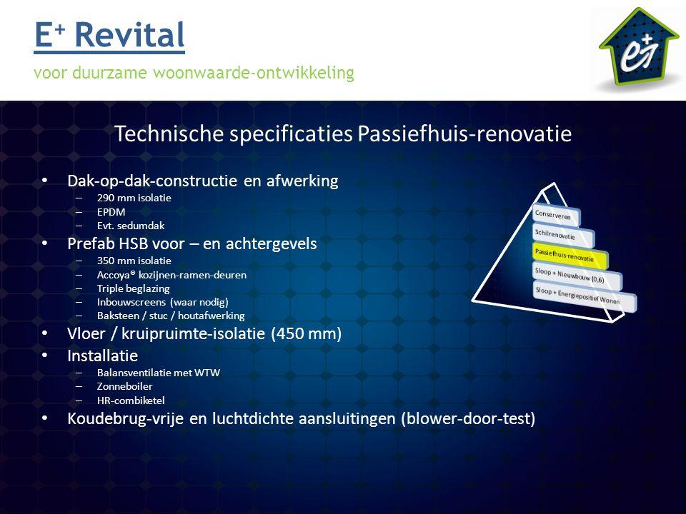 Technische specificaties Passiefhuis-renovatie Dak-op-dak-constructie en afwerking – 290 mm isolatie – EPDM – Evt.