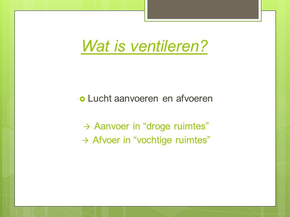 """Wat is ventileren?  Lucht aanvoeren en afvoeren  Aanvoer in """"droge ruimtes""""  Afvoer in """"vochtige ruimtes"""""""