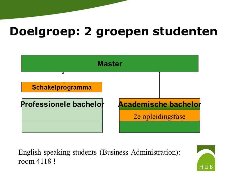Doelgroep: 2 groepen studenten Master Professionele bachelor Academische bachelor Schakelprogramma 2e opleidingsfase English speaking students (Business Administration): room 4118 !