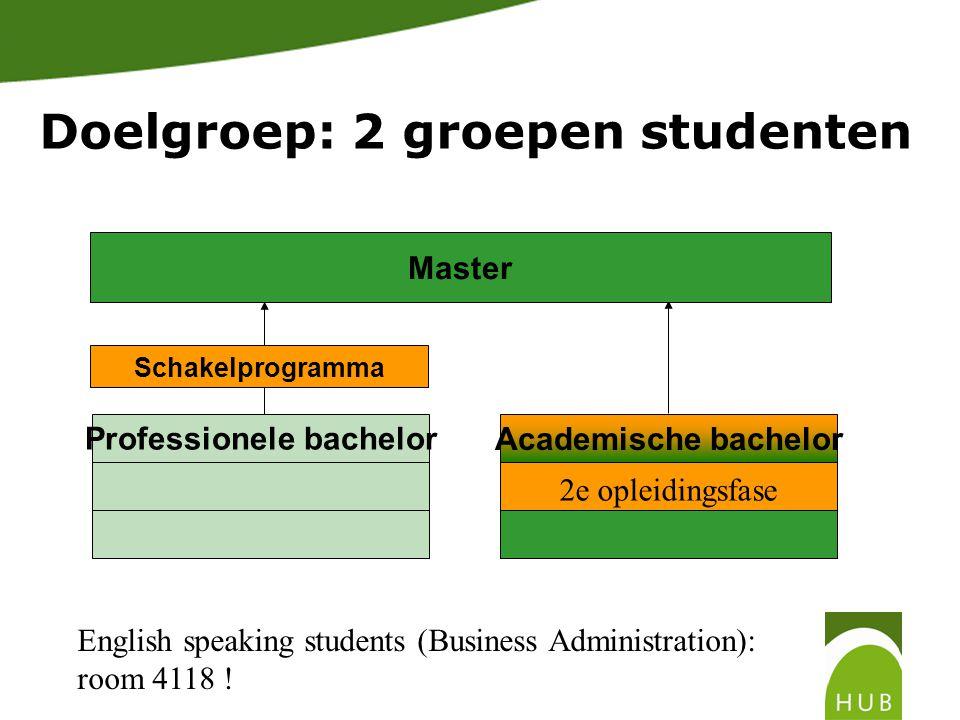 Doelgroep: 2 groepen studenten Master Professionele bachelor Academische bachelor Schakelprogramma 2e opleidingsfase English speaking students (Busine