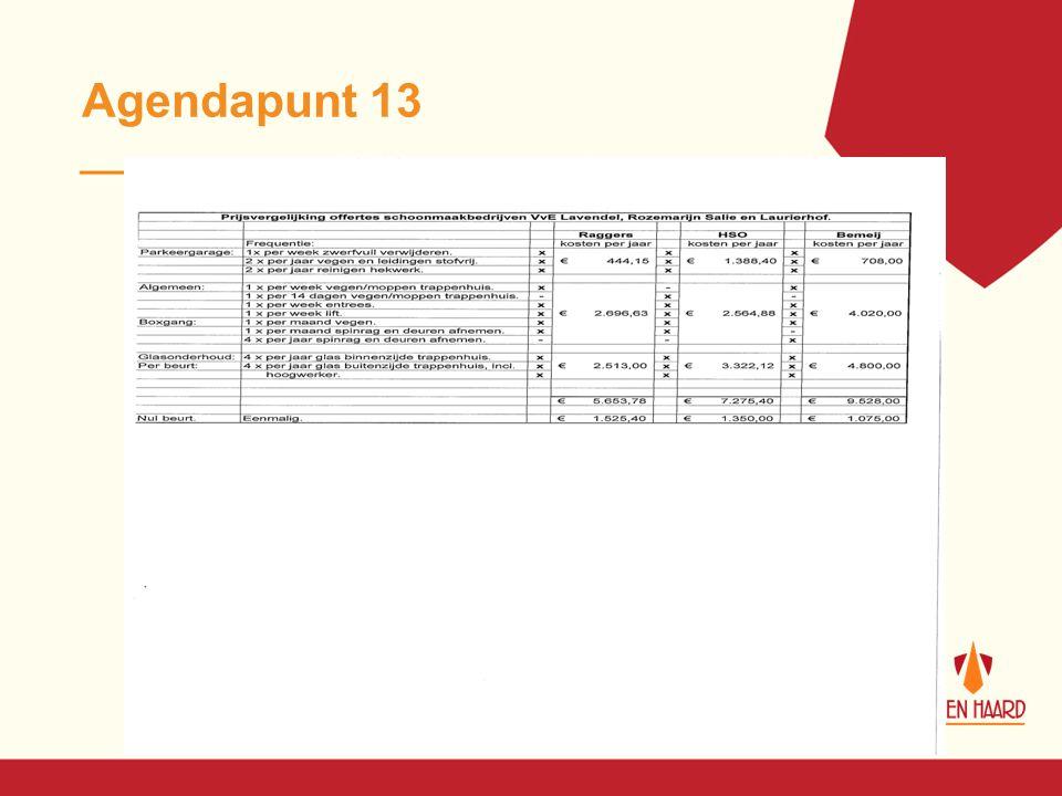 Agendapunt 13