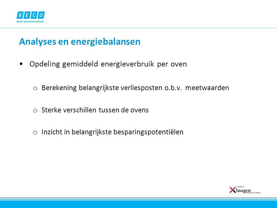 Analyses en energiebalansen Opdeling gemiddeld energieverbruik per oven o Berekening belangrijkste verliesposten o.b.v. meetwaarden o Sterke verschill