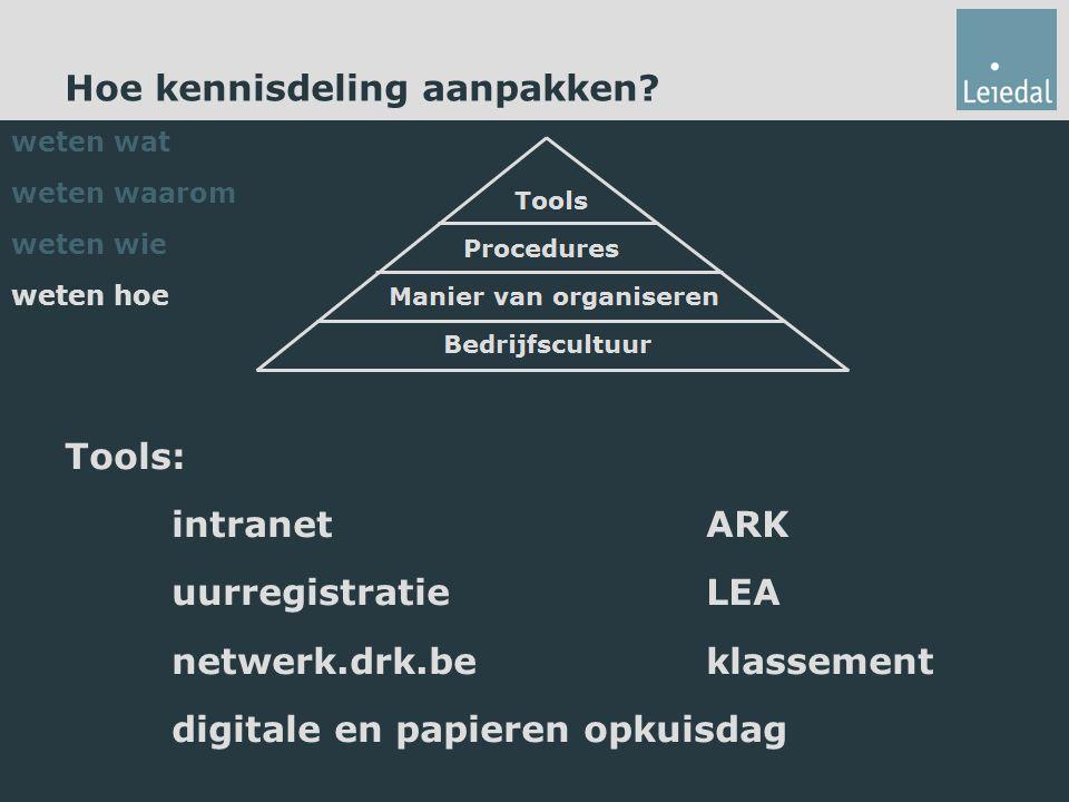 Hoe kennisdeling aanpakken? Tools: intranetARK uurregistratieLEA netwerk.drk.beklassement digitale en papieren opkuisdag weten wat weten waarom weten