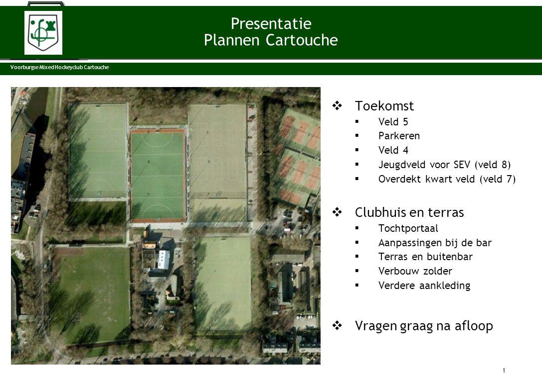  Toekomst  Veld 5  Parkeren  Veld 4  Jeugdveld voor SEV (veld 8)  Overdekt kwart veld (veld 7)  Clubhuis en terras  Tochtportaal  Aanpassinge
