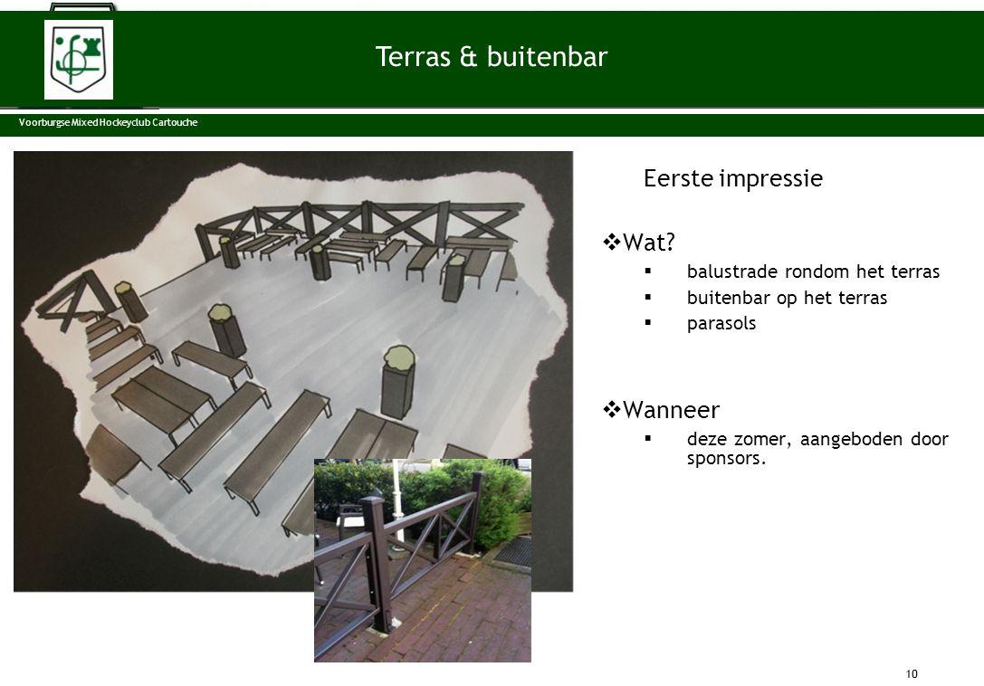 Eerste impressie  Wat?  balustrade rondom het terras  buitenbar op het terras  parasols  Wanneer  deze zomer, aangeboden door sponsors. 10 Terra