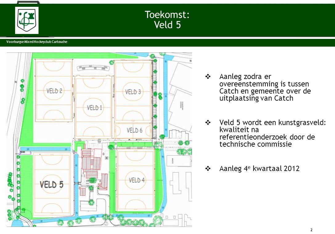  Aanleg zodra er overeenstemming is tussen Catch en gemeente over de uitplaatsing van Catch  Veld 5 wordt een kunstgrasveld: kwaliteit na referentie