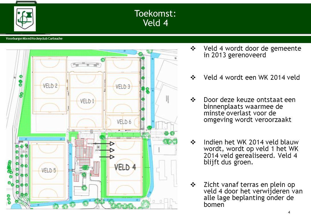  Veld 4 wordt door de gemeente in 2013 gerenoveerd  Veld 4 wordt een WK 2014 veld  Door deze keuze ontstaat een binnenplaats waarmee de minste over