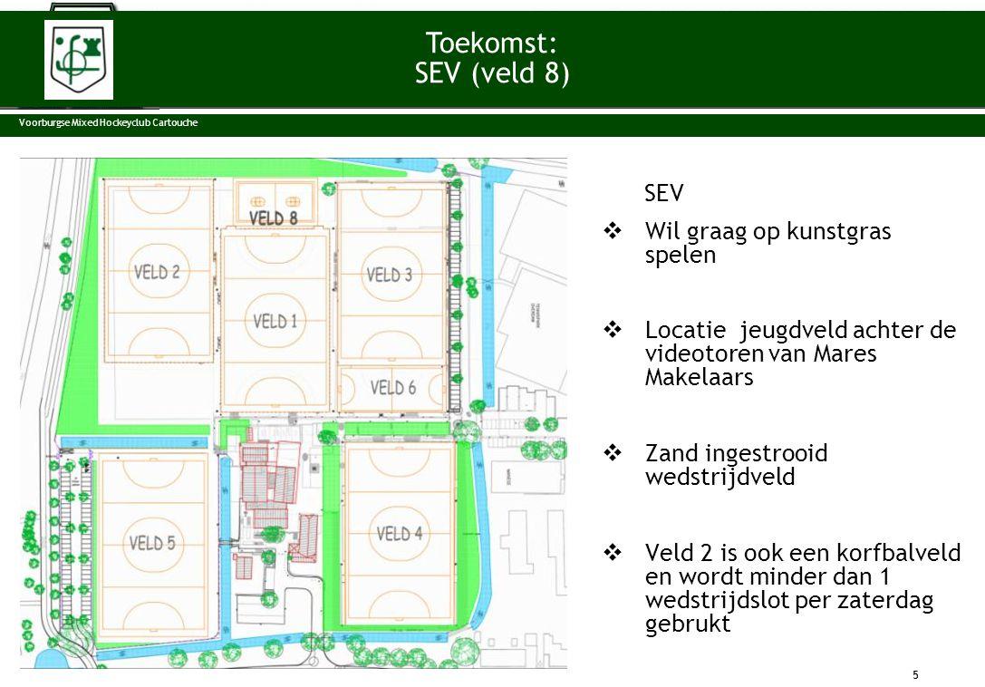 SEV  Wil graag op kunstgras spelen  Locatie jeugdveld achter de videotoren van Mares Makelaars  Zand ingestrooid wedstrijdveld  Veld 2 is ook een