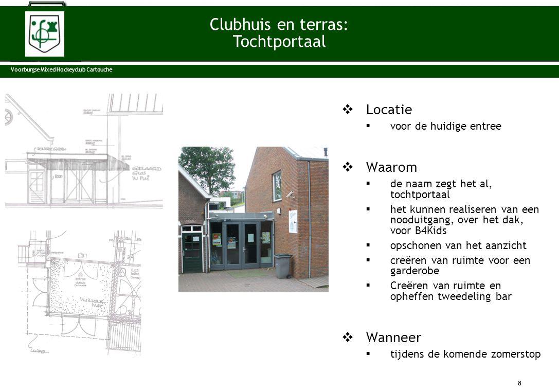  Locatie  voor de huidige entree  Waarom  de naam zegt het al, tochtportaal  het kunnen realiseren van een nooduitgang, over het dak, voor B4Kids