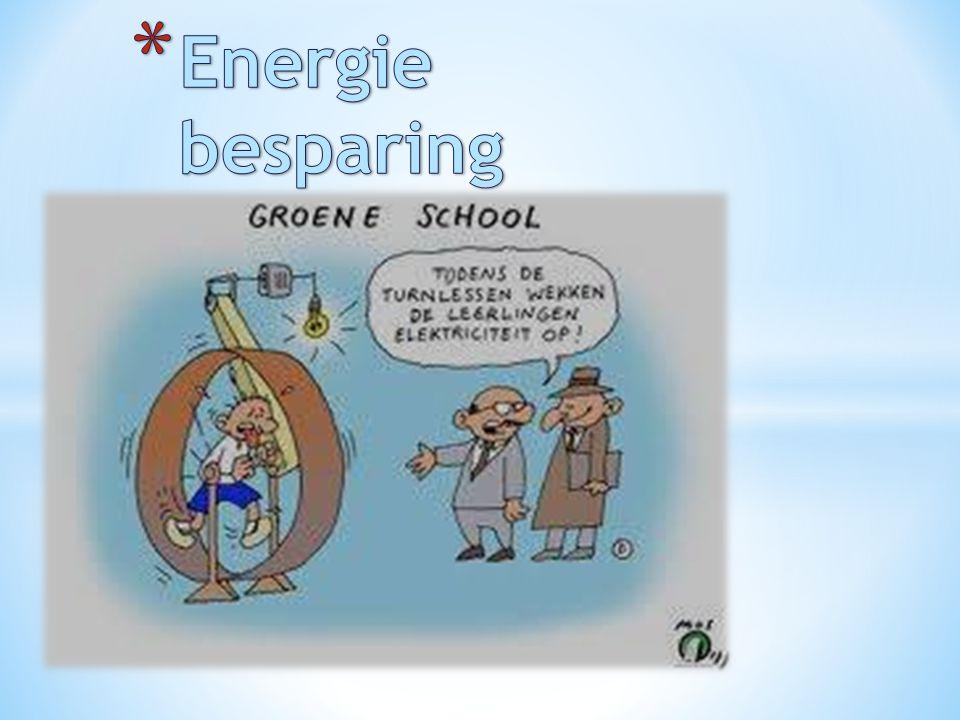 *Z*Z onne-energie. *W*W indenergie. *B*B io-energie *W*W aterkracht