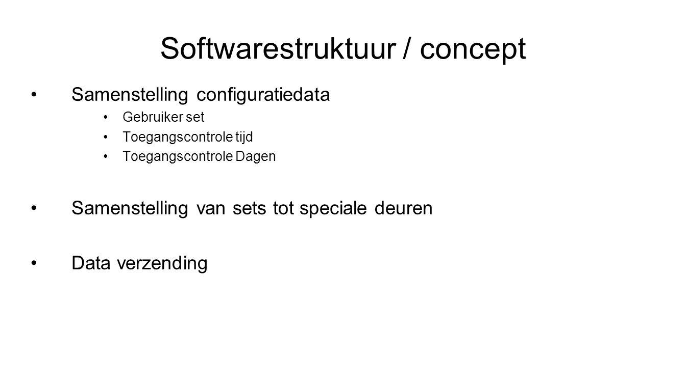 Softwarestruktuur / concept Samenstelling configuratiedata Gebruiker set Toegangscontrole tijd Toegangscontrole Dagen Samenstelling van sets tot speciale deuren Data verzending