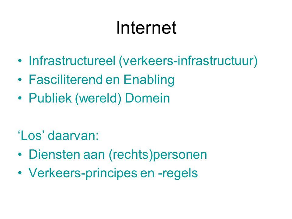 Internet Infrastructureel (verkeers-infrastructuur) Fasciliterend en Enabling Publiek (wereld) Domein 'Los' daarvan: Diensten aan (rechts)personen Ver