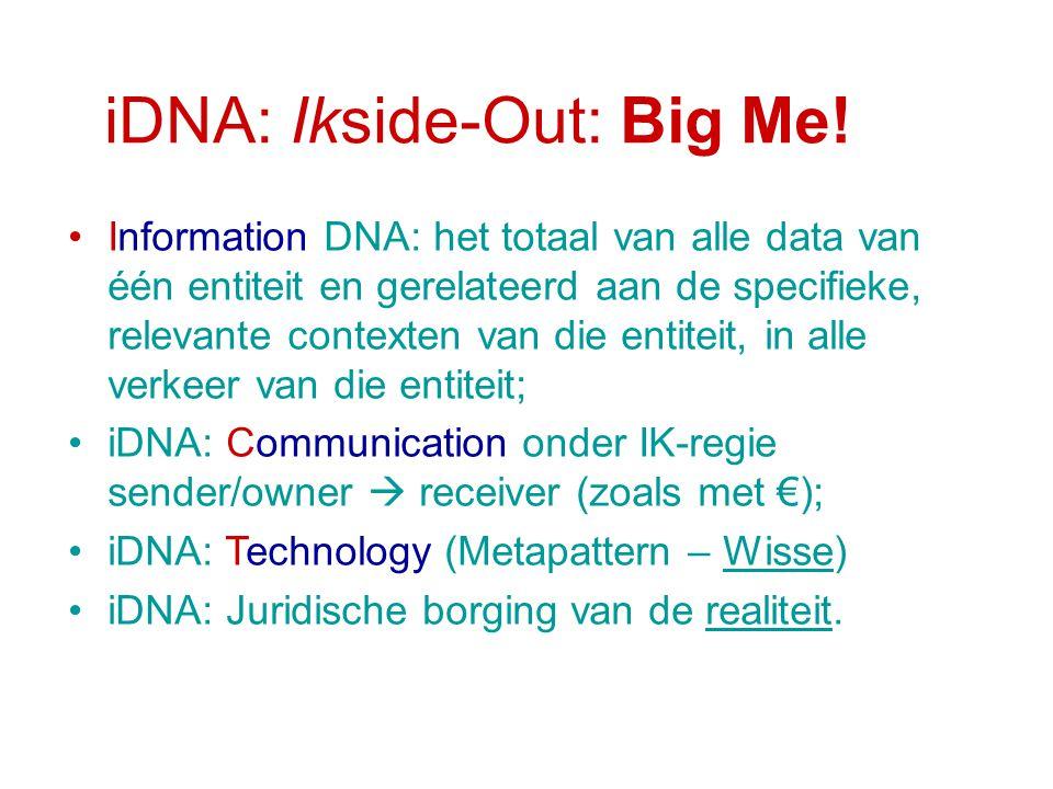 iDNA: Ikside-Out: Big Me! Information DNA: het totaal van alle data van één entiteit en gerelateerd aan de specifieke, relevante contexten van die ent