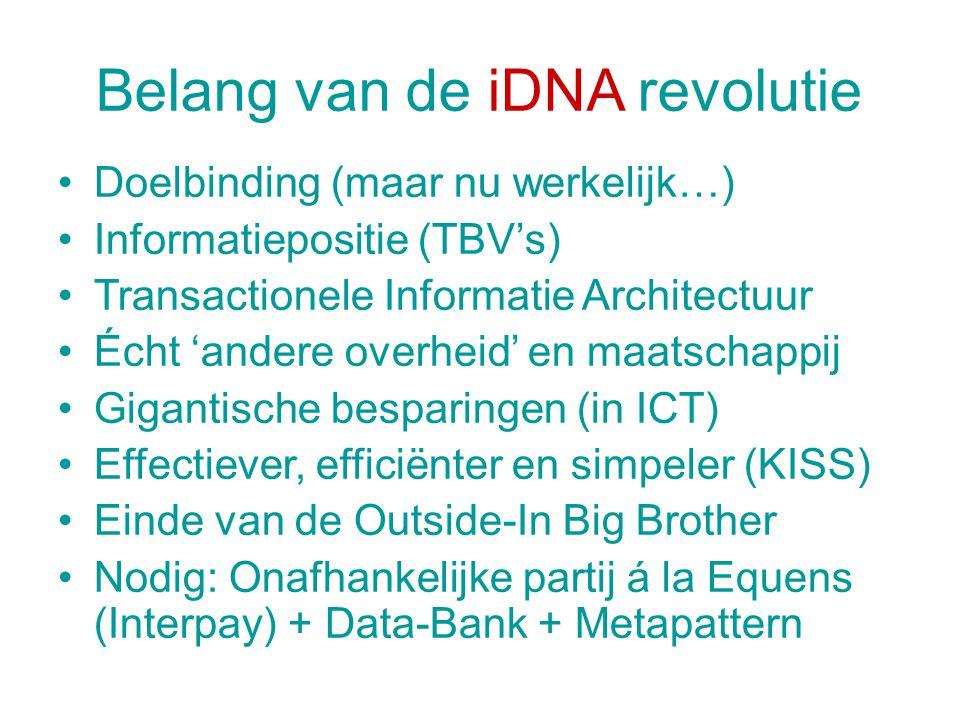 Belang van de iDNA revolutie Doelbinding (maar nu werkelijk…) Informatiepositie (TBV's) Transactionele Informatie Architectuur Écht 'andere overheid'