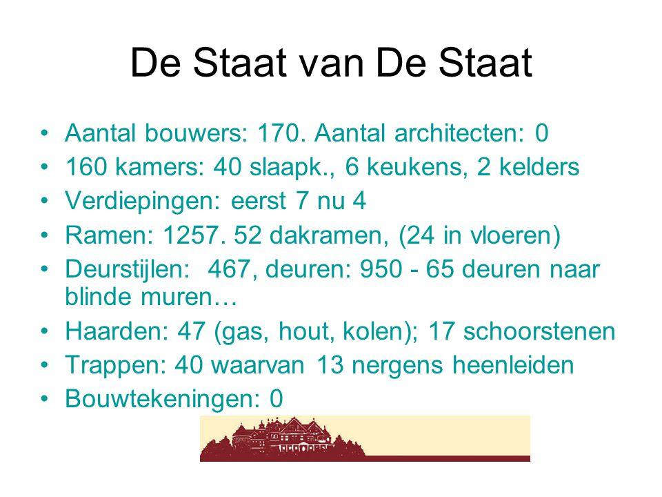 Aantal bouwers: 170. Aantal architecten: 0 160 kamers: 40 slaapk., 6 keukens, 2 kelders Verdiepingen: eerst 7 nu 4 Ramen: 1257. 52 dakramen, (24 in vl