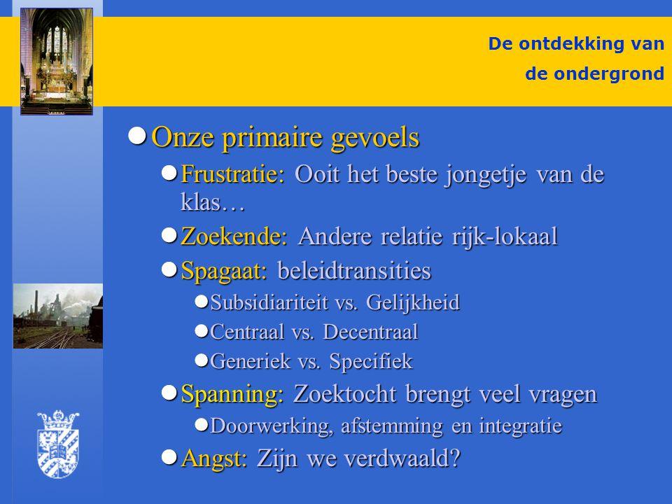 De ontdekking van de ondergrond Nederlandse voorbeelden Nederlandse voorbeelden Zwolle Zwolle Maastricht Maastricht Groningen Groningen Den Haag Den Haag Amsterdam Amsterdam En… En…
