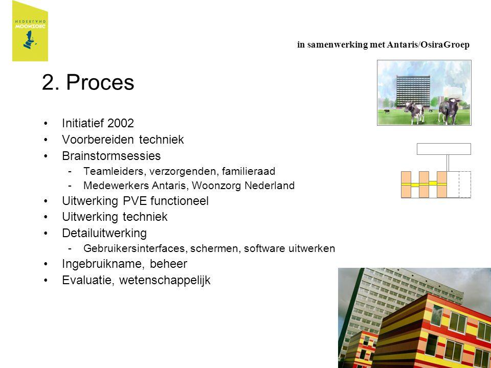 2. Proces Initiatief 2002 Voorbereiden techniek Brainstormsessies -Teamleiders, verzorgenden, familieraad -Medewerkers Antaris, Woonzorg Nederland Uit
