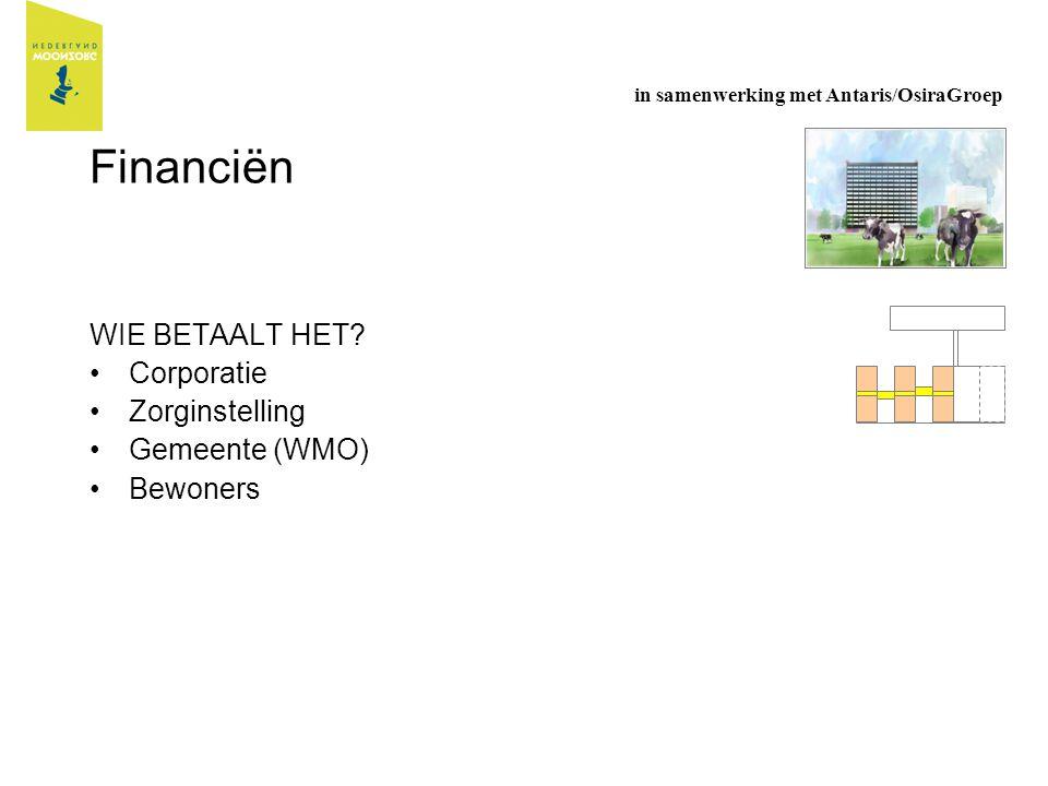 Financiën WIE BETAALT HET? Corporatie Zorginstelling Gemeente (WMO) Bewoners in samenwerking met Antaris/OsiraGroep