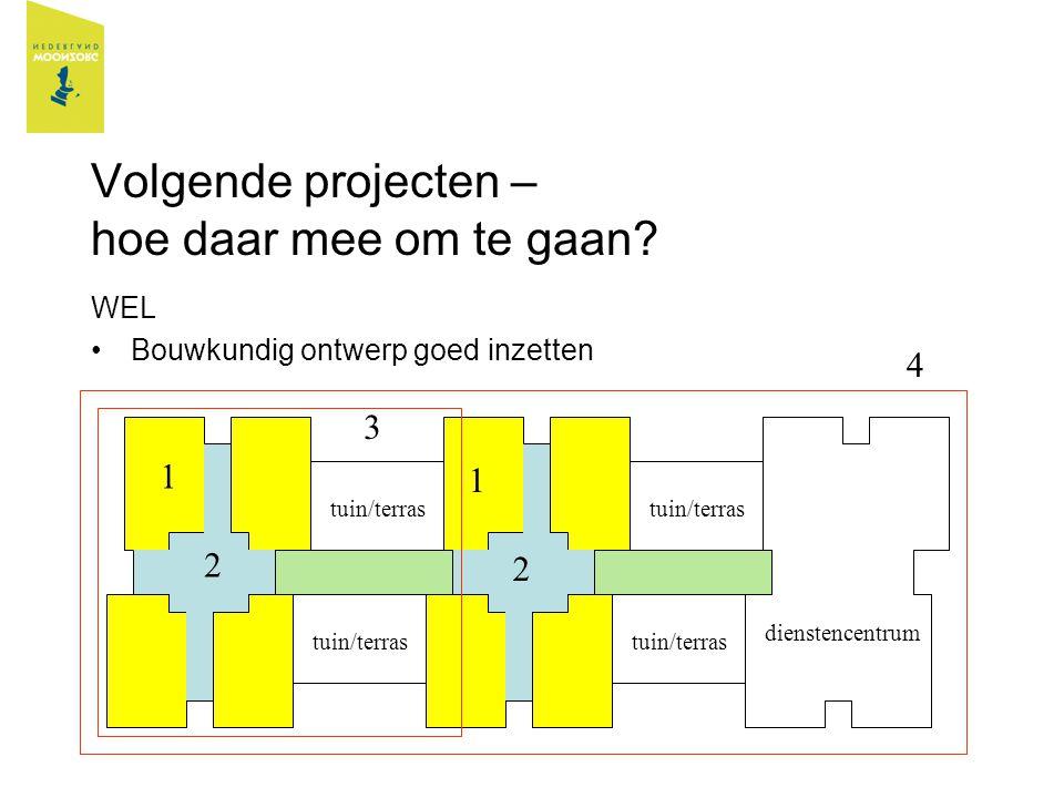 Volgende projecten – hoe daar mee om te gaan? WEL Bouwkundig ontwerp goed inzetten 1 2 1 2 3 4 dienstencentrum tuin/terras