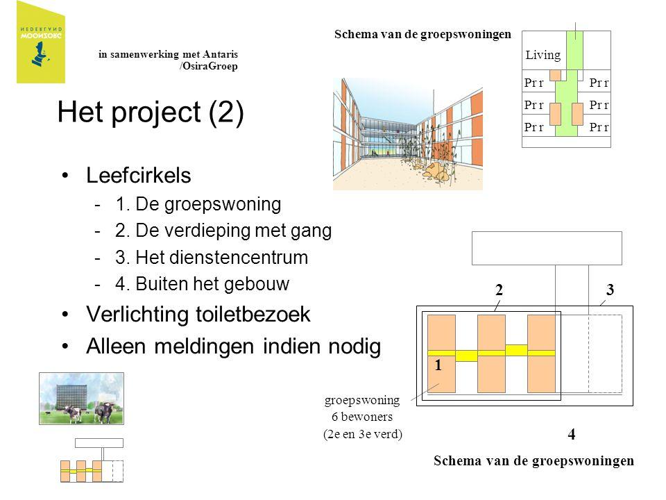 Schema van de groepswoningen groepswoning 6 bewoners (2e en 3e verd) Schema van de groepswoningen 1 23 4 Living Pr r in samenwerking met Antaris /Osir