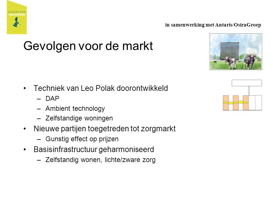 Gevolgen voor de markt Techniek van Leo Polak doorontwikkeld –DAP –Ambient technology –Zelfstandige woningen Nieuwe partijen toegetreden tot zorgmarkt