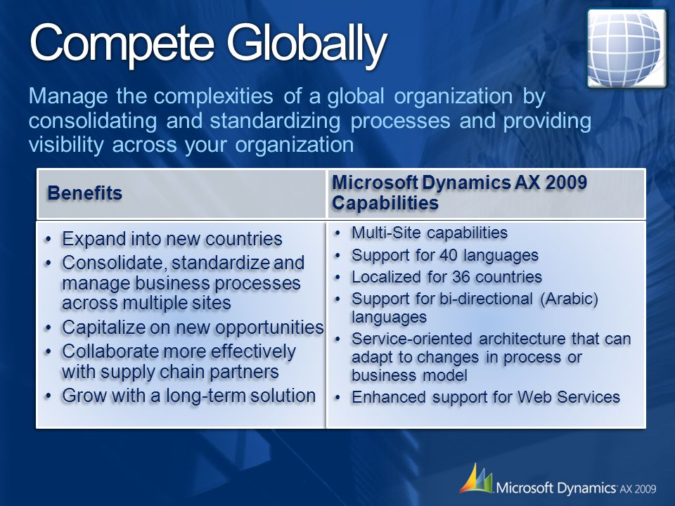 Compete Globally Manage the complexities of a global organization by consolidating and standardizing processes and providing visibility across your organization Benefits Microsoft Dynamics AX 2009 Capabilities Expand into new countries Consolidate, standardize and manage business processes across multiple sites Capitalize on new opportunities Collaborate more effectively with supply chain partners Grow with a long-term solution Expand into new countries Consolidate, standardize and manage business processes across multiple sites Capitalize on new opportunities Collaborate more effectively with supply chain partners Grow with a long-term solution Multi-Site capabilities Support for 40 languages Localized for 36 countries Support for bi-directional (Arabic) languages Service-oriented architecture that can adapt to changes in process or business model Enhanced support for Web Services Multi-Site capabilities Support for 40 languages Localized for 36 countries Support for bi-directional (Arabic) languages Service-oriented architecture that can adapt to changes in process or business model Enhanced support for Web Services