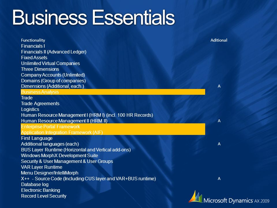 Business Essentials FunctionalityAditional Financials I Financials II (Advanced Ledger) Fixed Assets Unlimited Virtual Companies Three Dimensions Company Accounts (Unlimited) Domains (Group of companies) Dimensions (Additional, each.) A Business Analysis Trade Trade Agreements Logistics Human Resource Management I (HRM I) (incl.