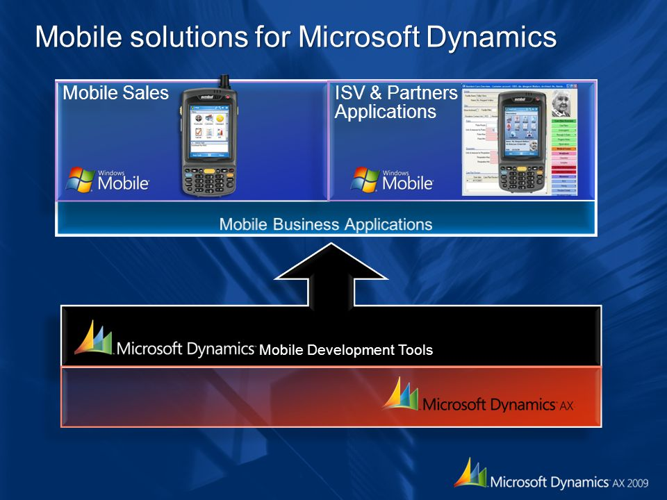 Mobile solutions for Microsoft Dynamics Mobile Sales ISV & Partners Applications ISV & Partners Applications Mobile Development Tools