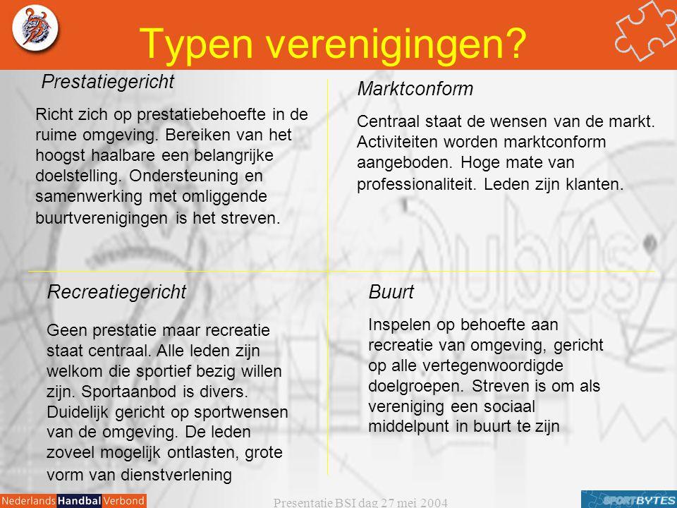 Presentatie BSI dag 27 mei 2004 Typen verenigingen.