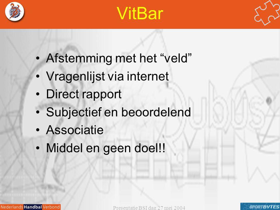 Presentatie BSI dag 27 mei 2004 VitBar Afstemming met het veld Vragenlijst via internet Direct rapport Subjectief en beoordelend Associatie Middel en geen doel!!