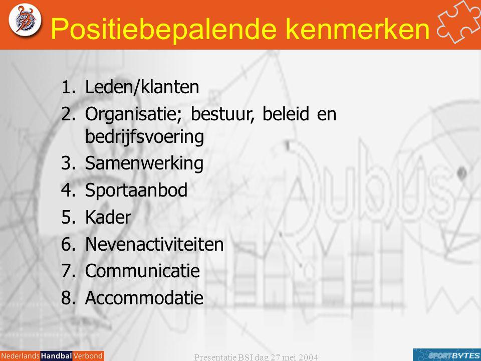 Presentatie BSI dag 27 mei 2004 1.Leden/klanten 2.Organisatie; bestuur, beleid en bedrijfsvoering 3.Samenwerking 4.Sportaanbod 5.Kader 6.Nevenactiviteiten 7.Communicatie 8.Accommodatie Positiebepalende kenmerken