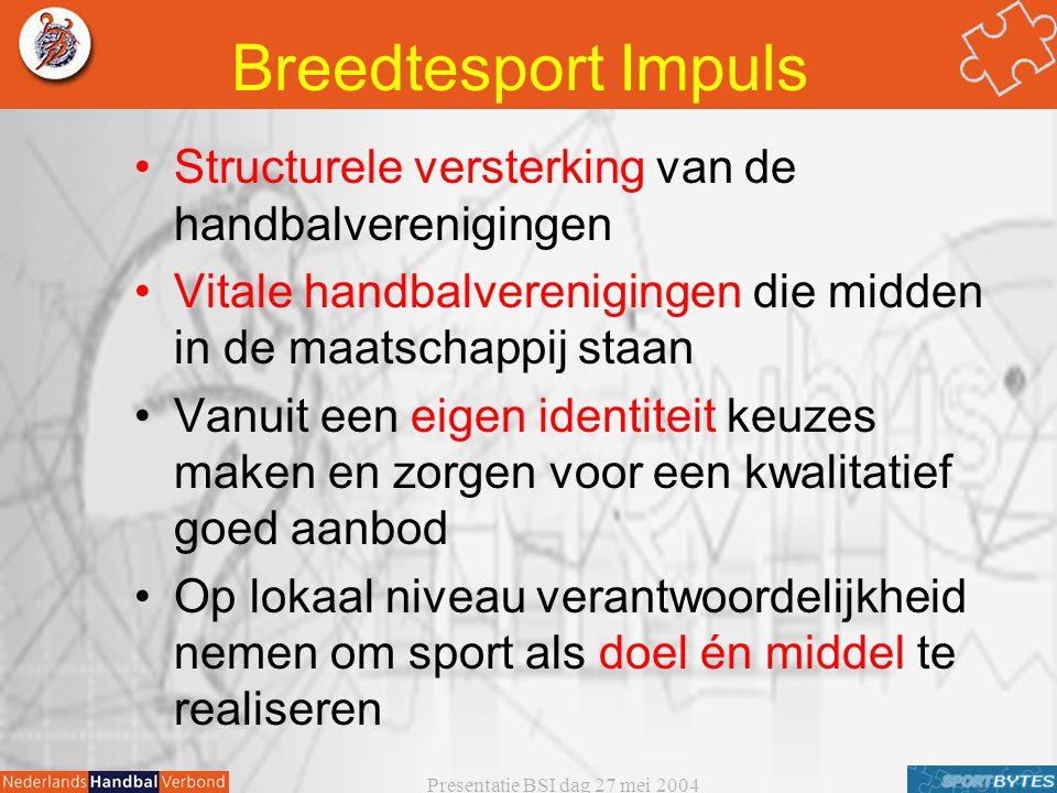 Presentatie BSI dag 27 mei 2004 Breedtesport Impuls Structurele versterking van de handbalverenigingen Vitale handbalverenigingen die midden in de maatschappij staan Vanuit een eigen identiteit keuzes maken en zorgen voor een kwalitatief goed aanbod Op lokaal niveau verantwoordelijkheid nemen om sport als doel én middel te realiseren