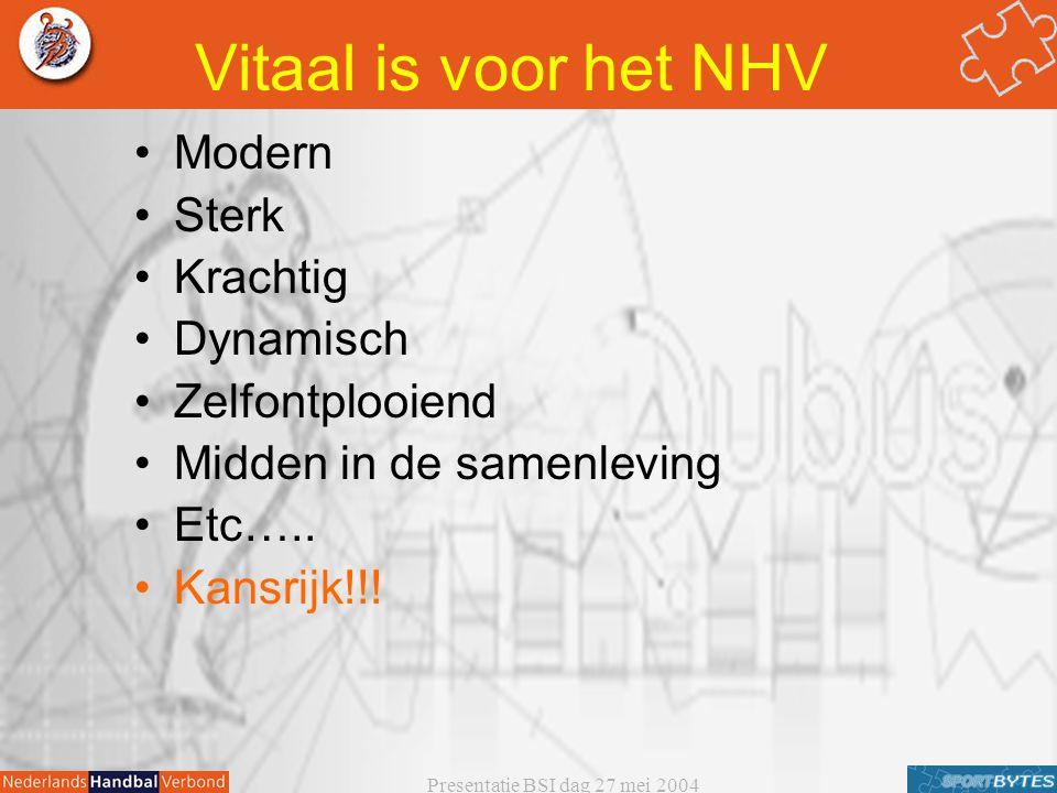 Presentatie BSI dag 27 mei 2004 Vitaal is voor het NHV Modern Sterk Krachtig Dynamisch Zelfontplooiend Midden in de samenleving Etc…..