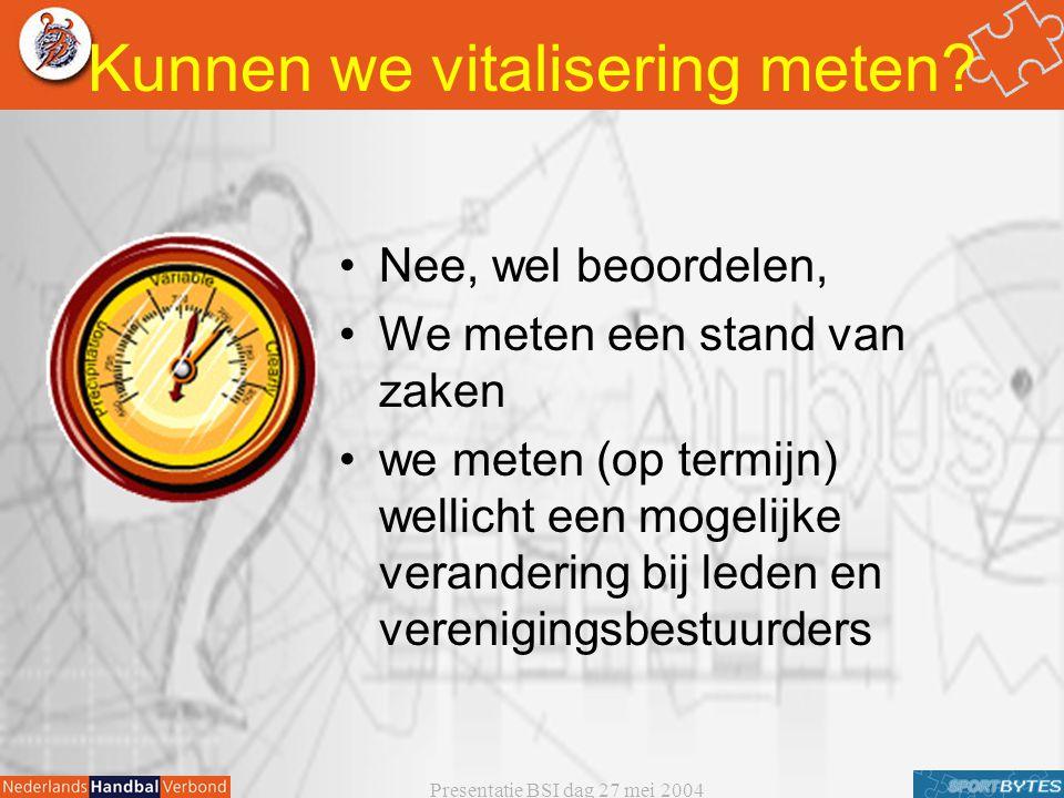 Presentatie BSI dag 27 mei 2004 Kunnen we vitalisering meten.