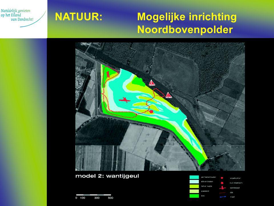 NATUUR:Mogelijke inrichting Noordbovenpolder