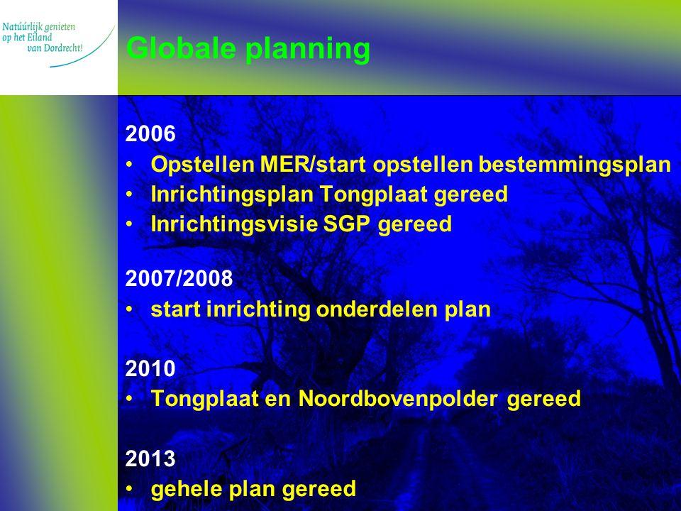 2006 Opstellen MER/start opstellen bestemmingsplan Inrichtingsplan Tongplaat gereed Inrichtingsvisie SGP gereed 2007/2008 start inrichting onderdelen plan 2010 Tongplaat en Noordbovenpolder gereed 2013 gehele plan gereed Globale planning