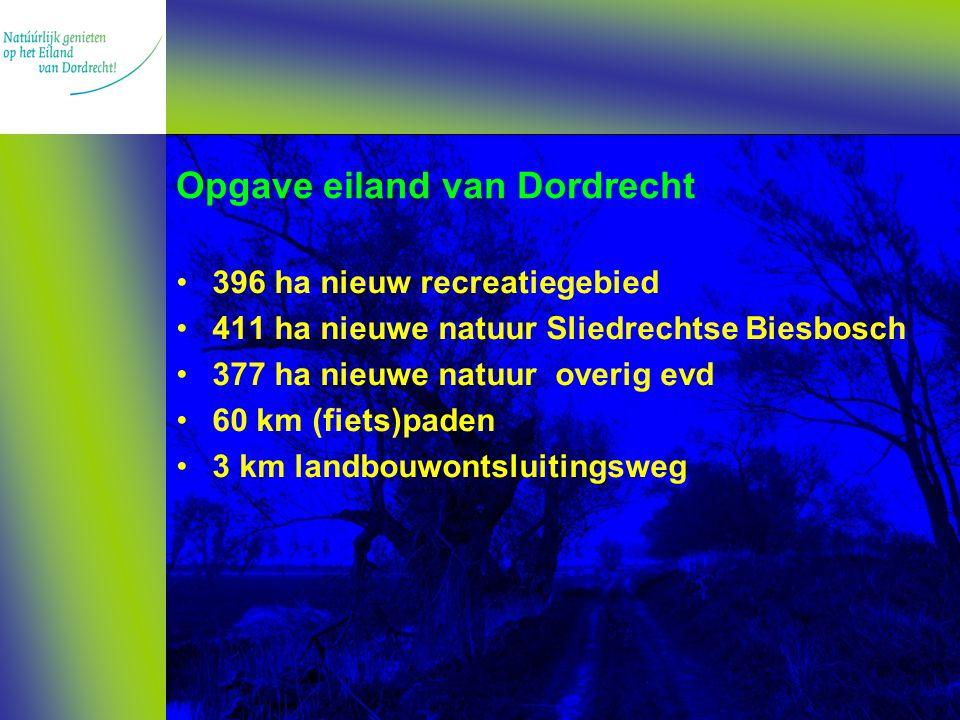 Opgave eiland van Dordrecht 396 ha nieuw recreatiegebied 411 ha nieuwe natuur Sliedrechtse Biesbosch 377 ha nieuwe natuur overig evd 60 km (fiets)paden 3 km landbouwontsluitingsweg