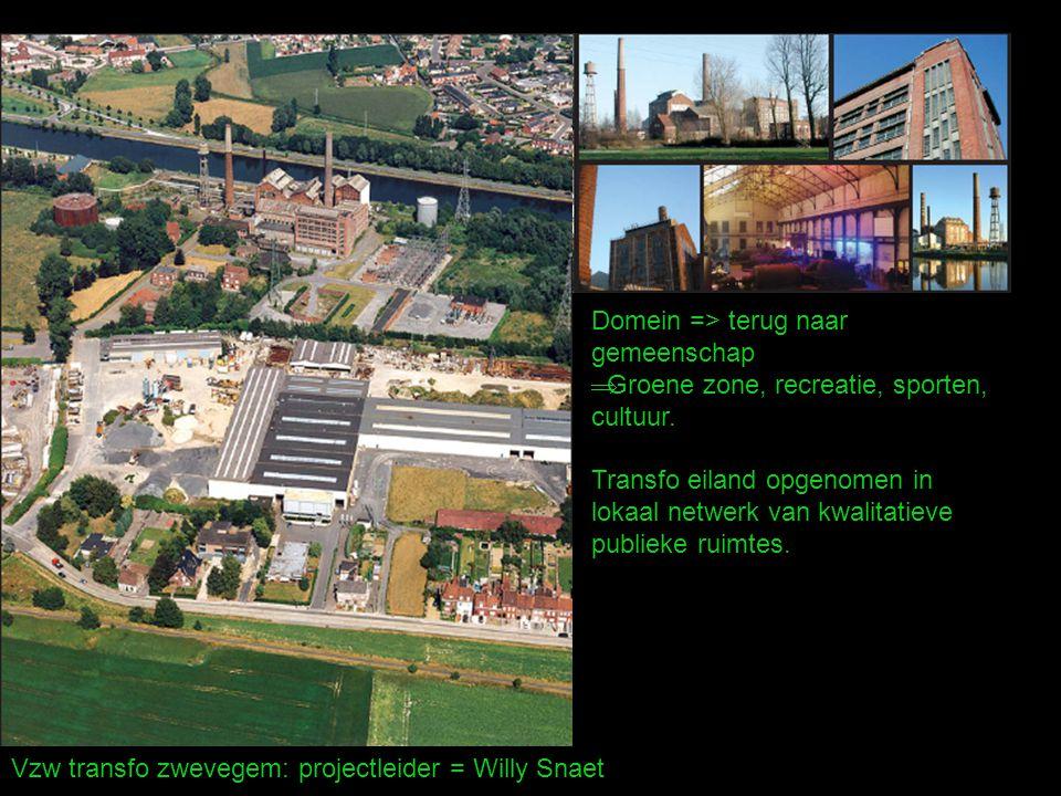 Domein => terug naar gemeenschap  Groene zone, recreatie, sporten, cultuur.