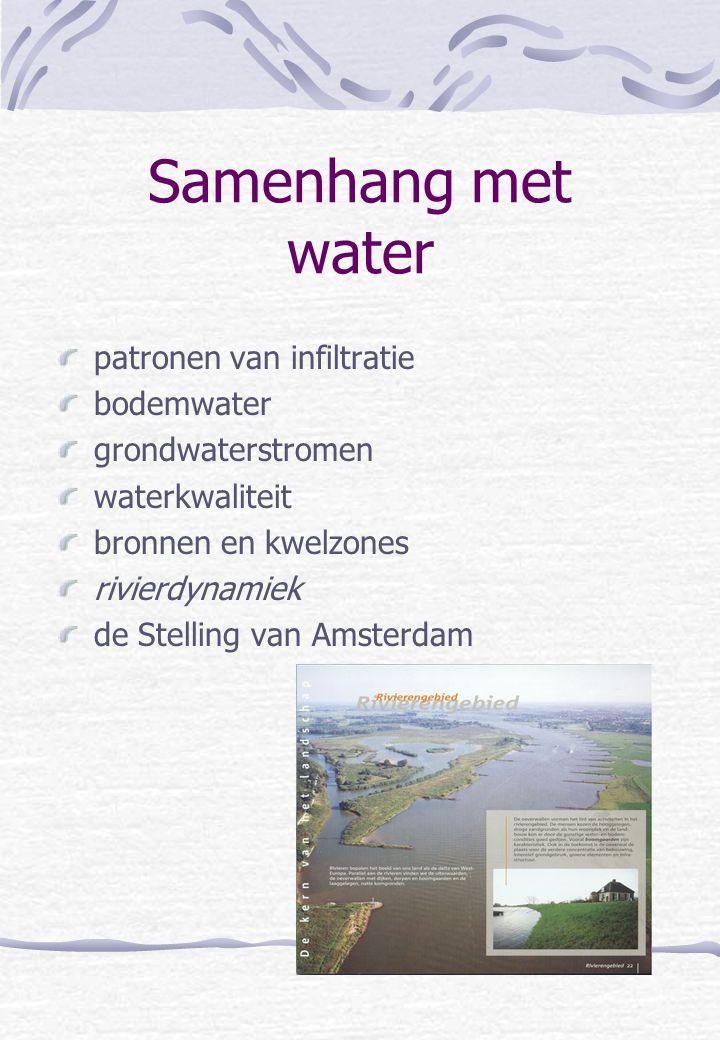 Samenhang met water patronen van infiltratie bodemwater grondwaterstromen waterkwaliteit bronnen en kwelzones rivierdynamiek de Stelling van Amsterdam