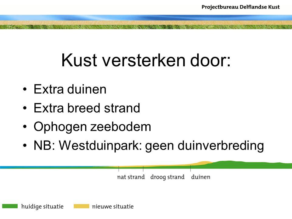 Kust versterken door: Extra duinen Extra breed strand Ophogen zeebodem NB: Westduinpark: geen duinverbreding