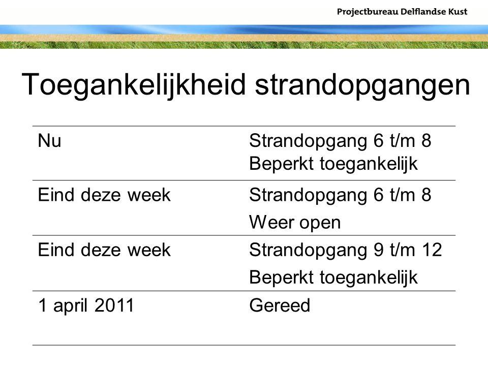 Toegankelijkheid strandopgangen NuStrandopgang 6 t/m 8 Beperkt toegankelijk Eind deze weekStrandopgang 6 t/m 8 Weer open Eind deze weekStrandopgang 9