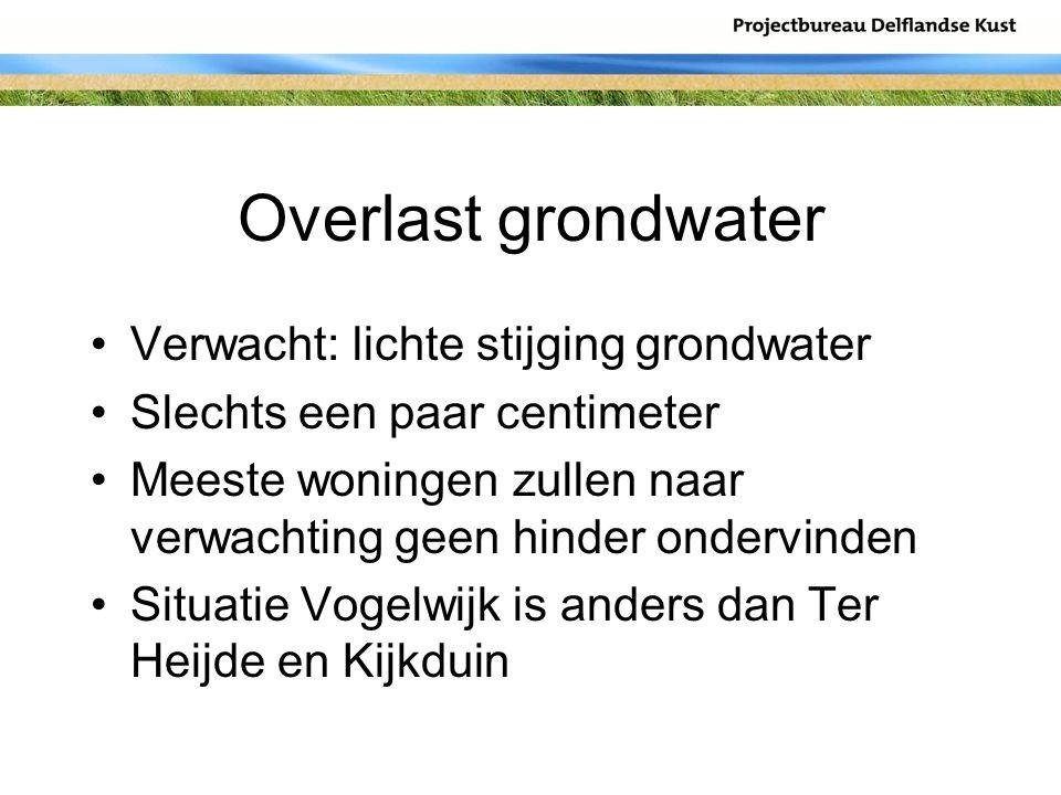 Overlast grondwater Verwacht: lichte stijging grondwater Slechts een paar centimeter Meeste woningen zullen naar verwachting geen hinder ondervinden S