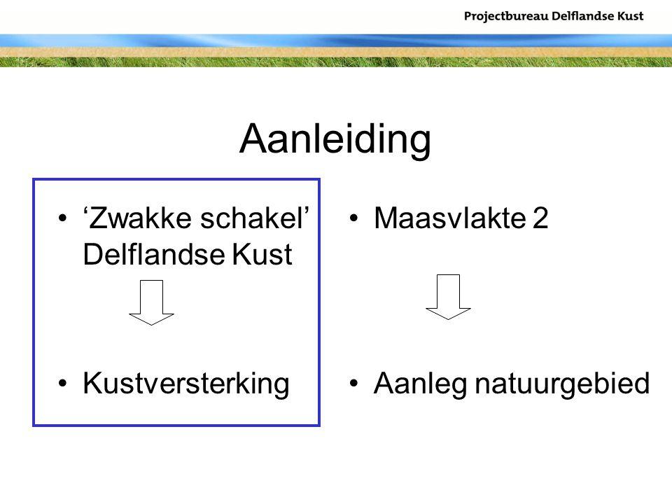 Aanleiding 'Zwakke schakel' Delflandse Kust Kustversterking Maasvlakte 2 Aanleg natuurgebied