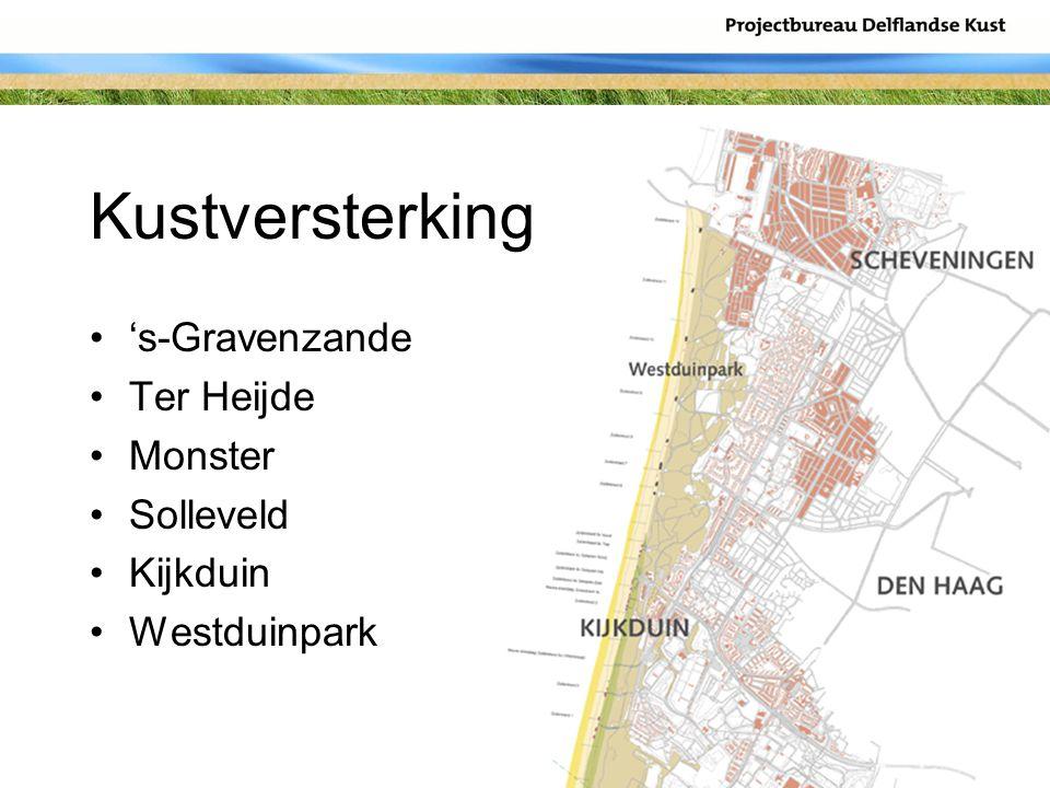 Kustversterking 's-Gravenzande Ter Heijde Monster Solleveld Kijkduin Westduinpark