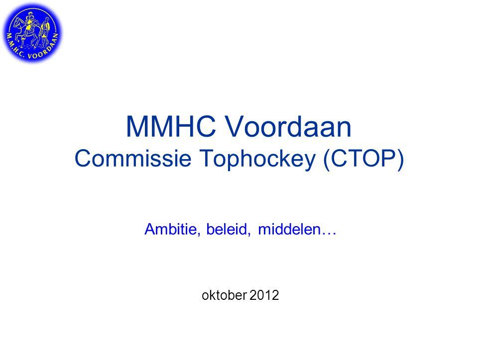 Tophockey Voordaan Cie Tophockey Voordaan Doelstelling: Het organiseren en faciliteren van tophockey op Voordaan Scope/focus: Heren 1 en Dames 1 Heren 2 en Dames 2 (opleiding voor H1 en D1) Koppeling met eigen jeugd Voordaan Belangrijkste zorg: doelstellingen, die ambitieus én realistisch zijn, waar een 'passende' begroting onder ligt die voor de langere termijn continuïteit biedt