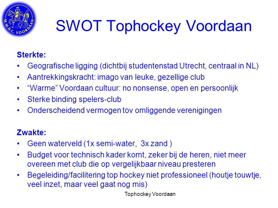 Tophockey Voordaan SWOT Tophockey Voordaan Sterkte: Geografische ligging (dichtbij studentenstad Utrecht, centraal in NL) Aantrekkingskracht: imago va