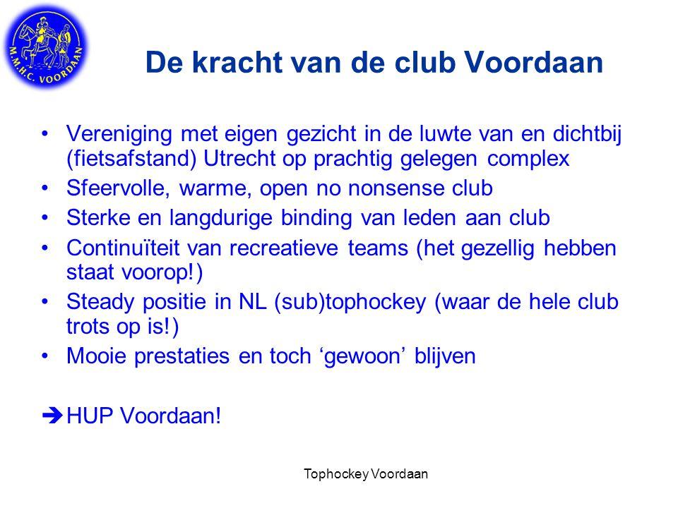 Tophockey Voordaan Ambitie/beleid van Voordaan tophockey Wij spelen net onder het landelijk topniveau en hebben daar een stabiele positie.