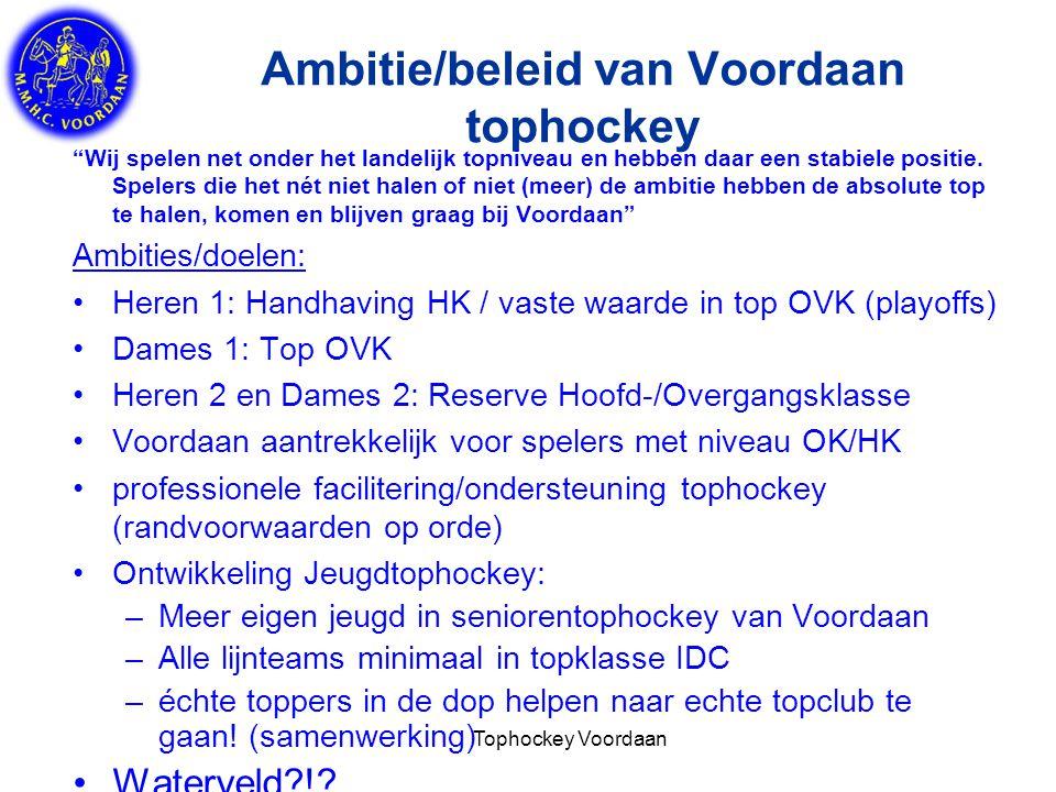 """Tophockey Voordaan Ambitie/beleid van Voordaan tophockey """"Wij spelen net onder het landelijk topniveau en hebben daar een stabiele positie. Spelers di"""