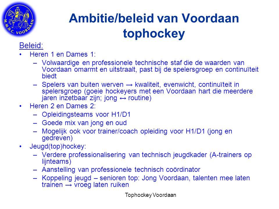 Tophockey Voordaan Financieel beleid Uitgangspunten: Zichtbaar maken wat tophockey ons brengt en wat het kost (ook in relatie tot andere verenigingen en andere teams) Zo veel mogelijk van de kosten gedekt uit specifieke inkomsten Ambities in evenwicht met financiële middelen (geen schuldenopbouw)