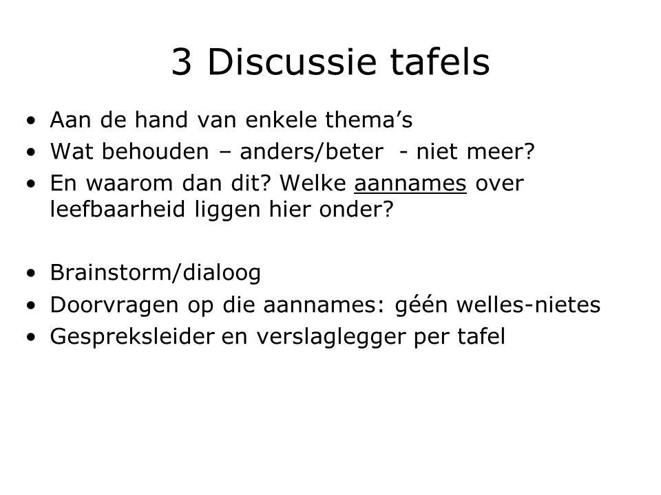 3 Discussie tafels Aan de hand van enkele thema's Wat behouden – anders/beter - niet meer.